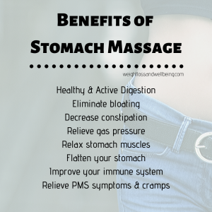 relieve bloating and pressure now